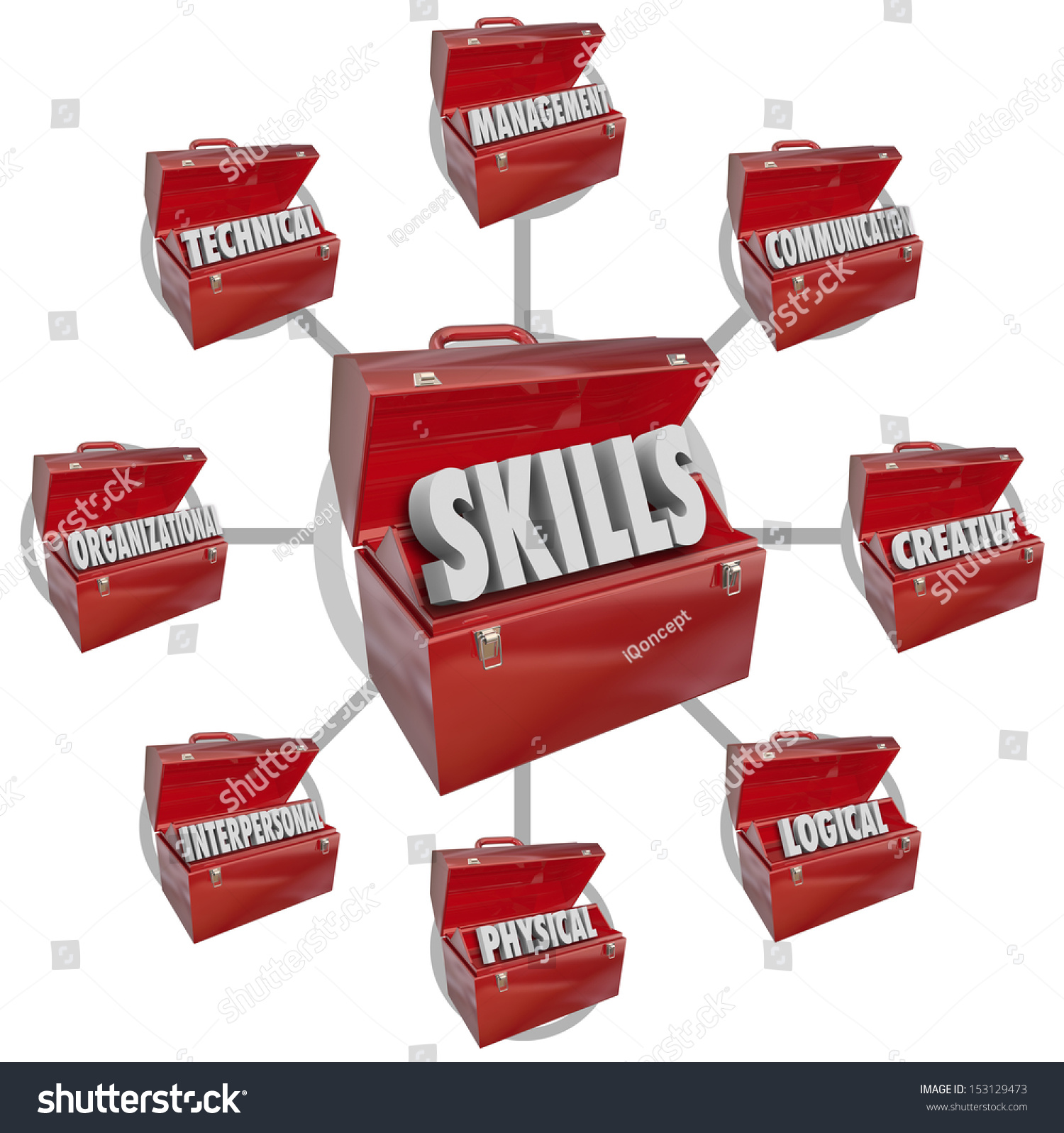 word skills on red metal lunchbox stock illustration 153129473 the word skills on a red metal lunchbox to illustrate desirable qualities and characteristics in a
