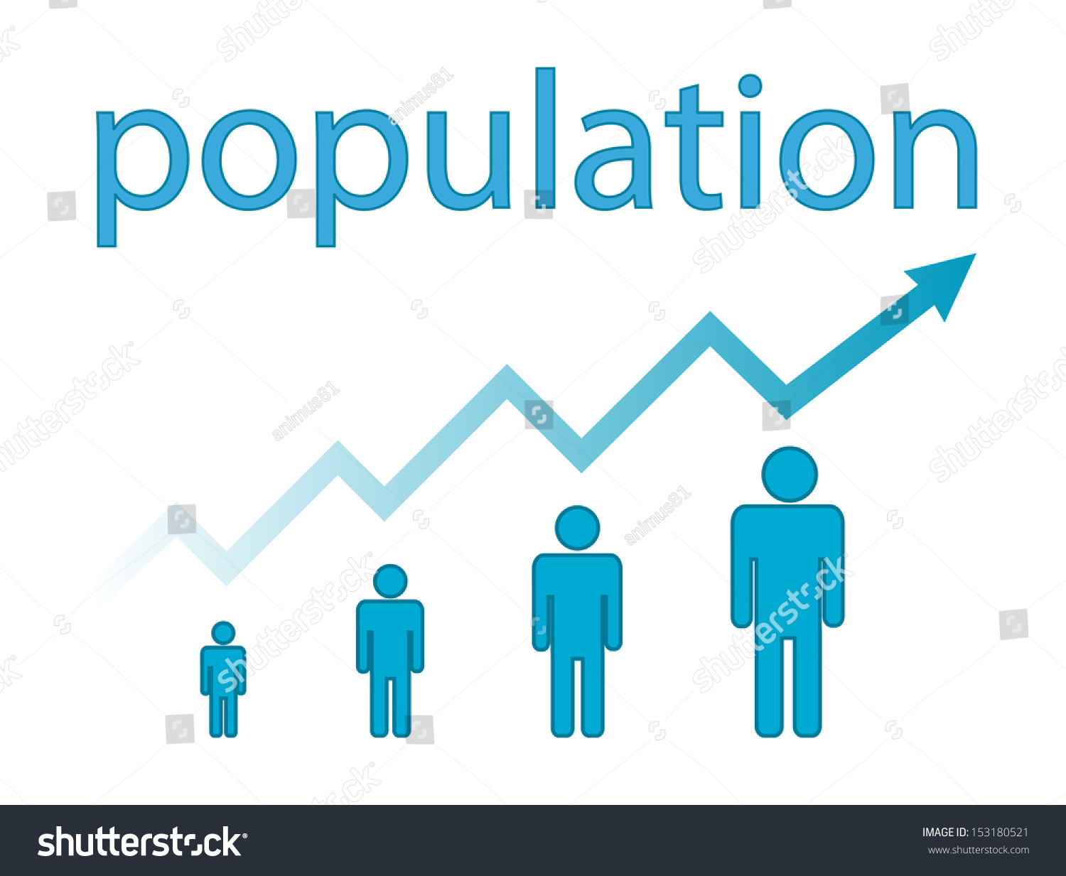 causes of increase of population The government needs to tackle the causes and effects of population decline,   in the rest of the netherlands, population growth of 11% is forecast over the.