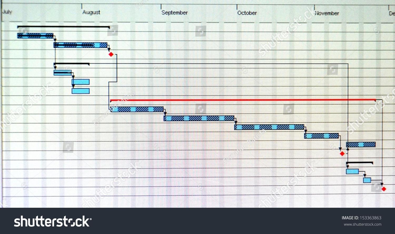 Close shot detailed gantt chart that stock photo 153363863 close up shot of a detailed gantt chart that illustrates a project showing tasks nvjuhfo Images