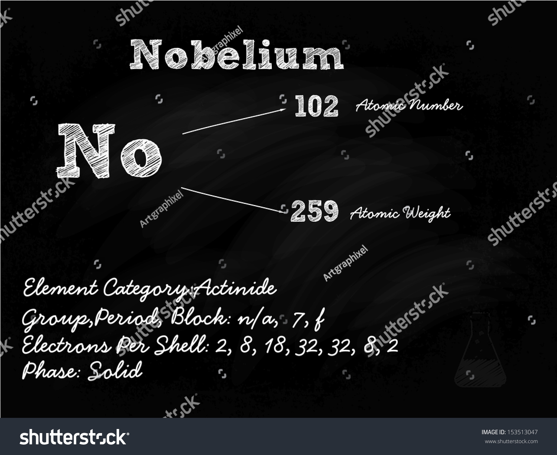 Nobelium symbol illustration on blackboard chalk stock vector nobelium symbol illustration on blackboard with chalk buycottarizona