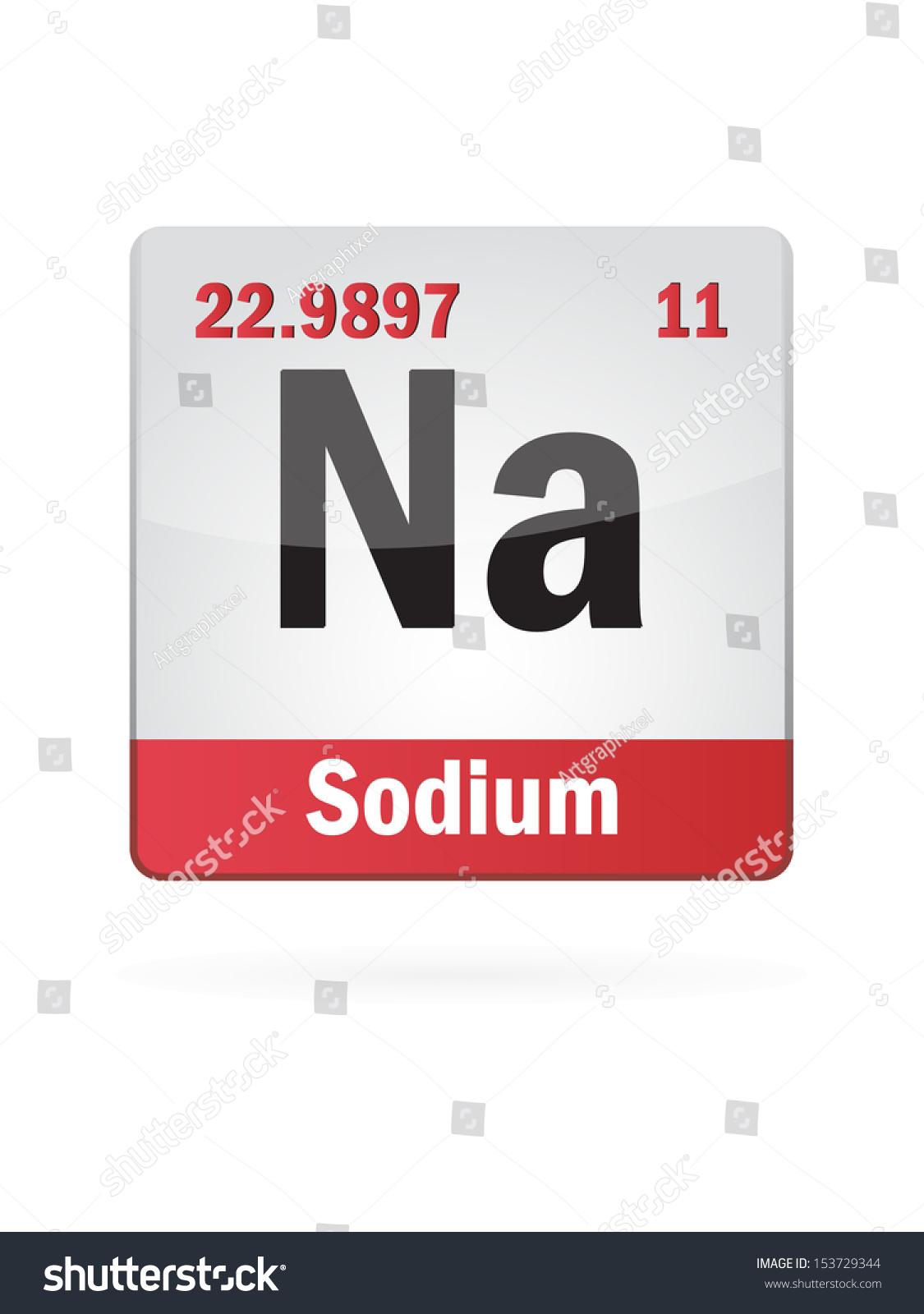 Sodium Facts