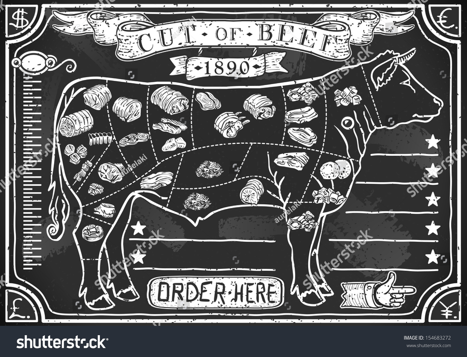 Vintage Butcher Blackboard Cut Beef Meat Stock Vector 154683272 ...
