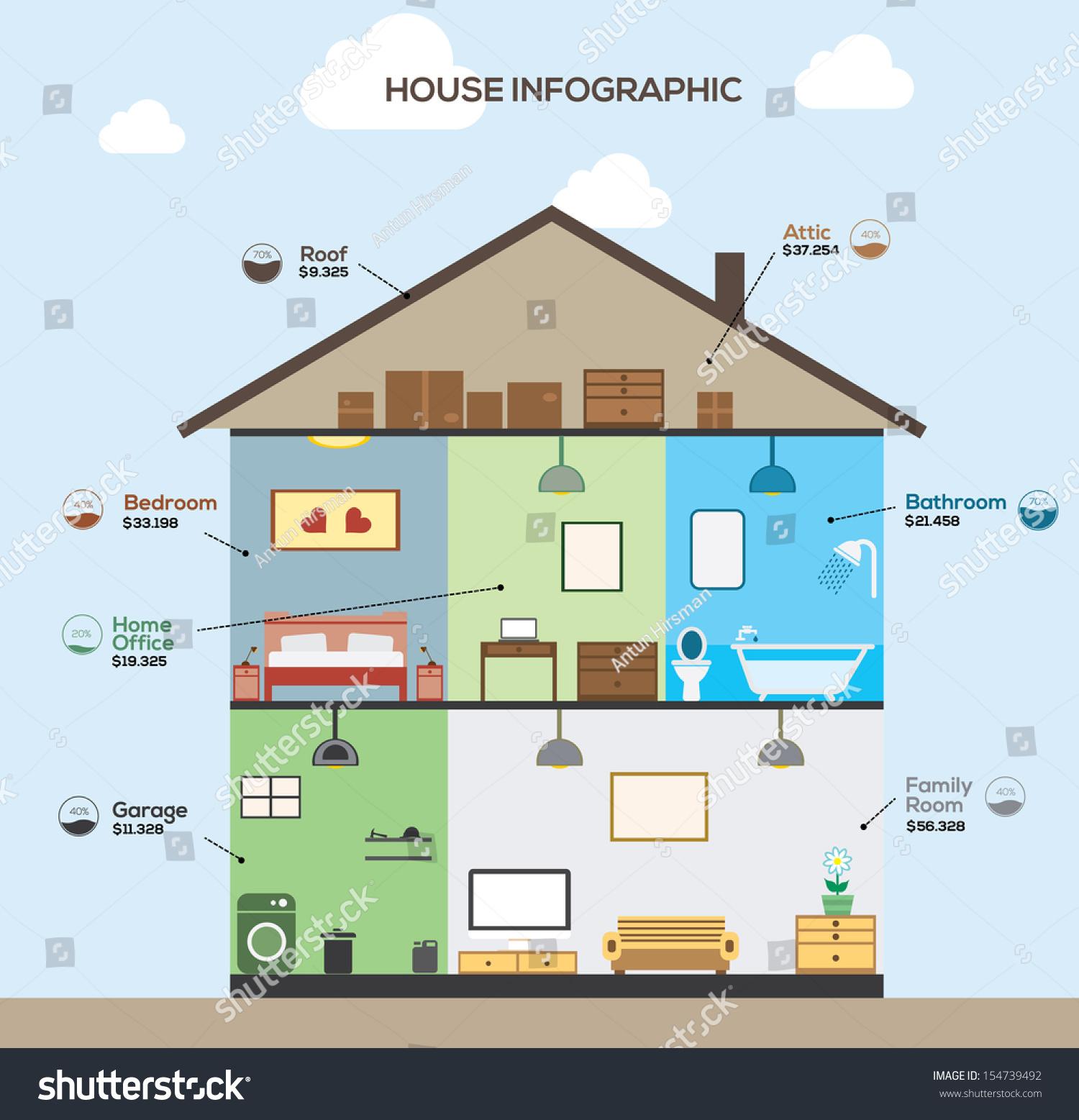 set elements of infographics house design 154739492 larastock set elements of infographics house design