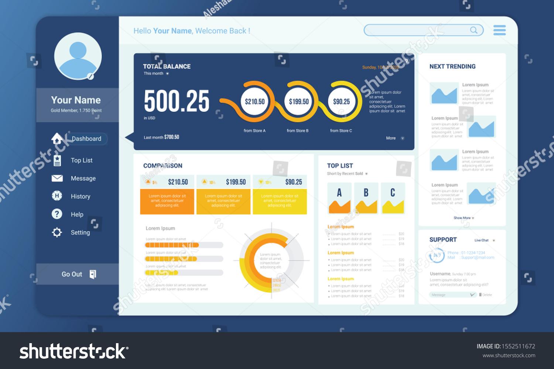 revenue dashboard