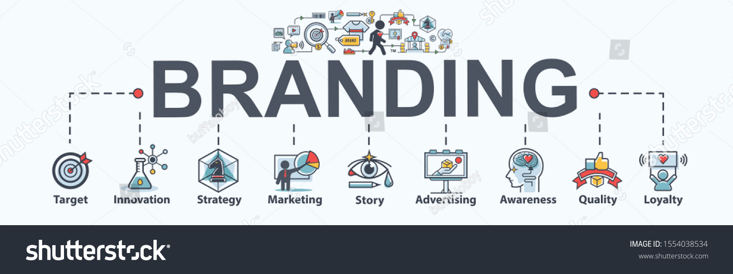 Branding banner web icon for business and digital marketing, Target, social media, story telling, awareness, customer service, quality and brand brand loyalty. Flat cartoon vector infographic. #1554038534