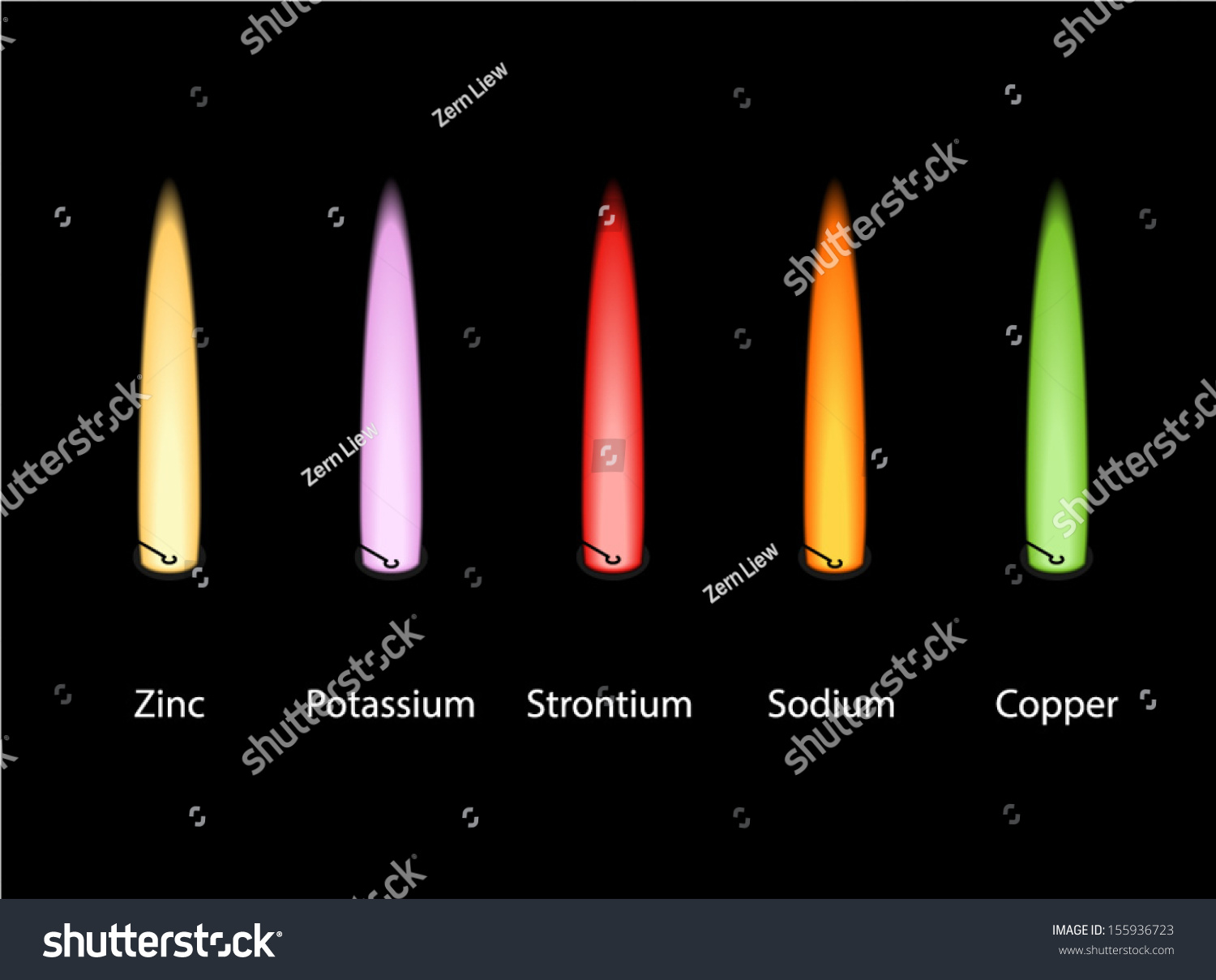 Collection Ion Flame Tests Zinc Potassiumstrontium Stock