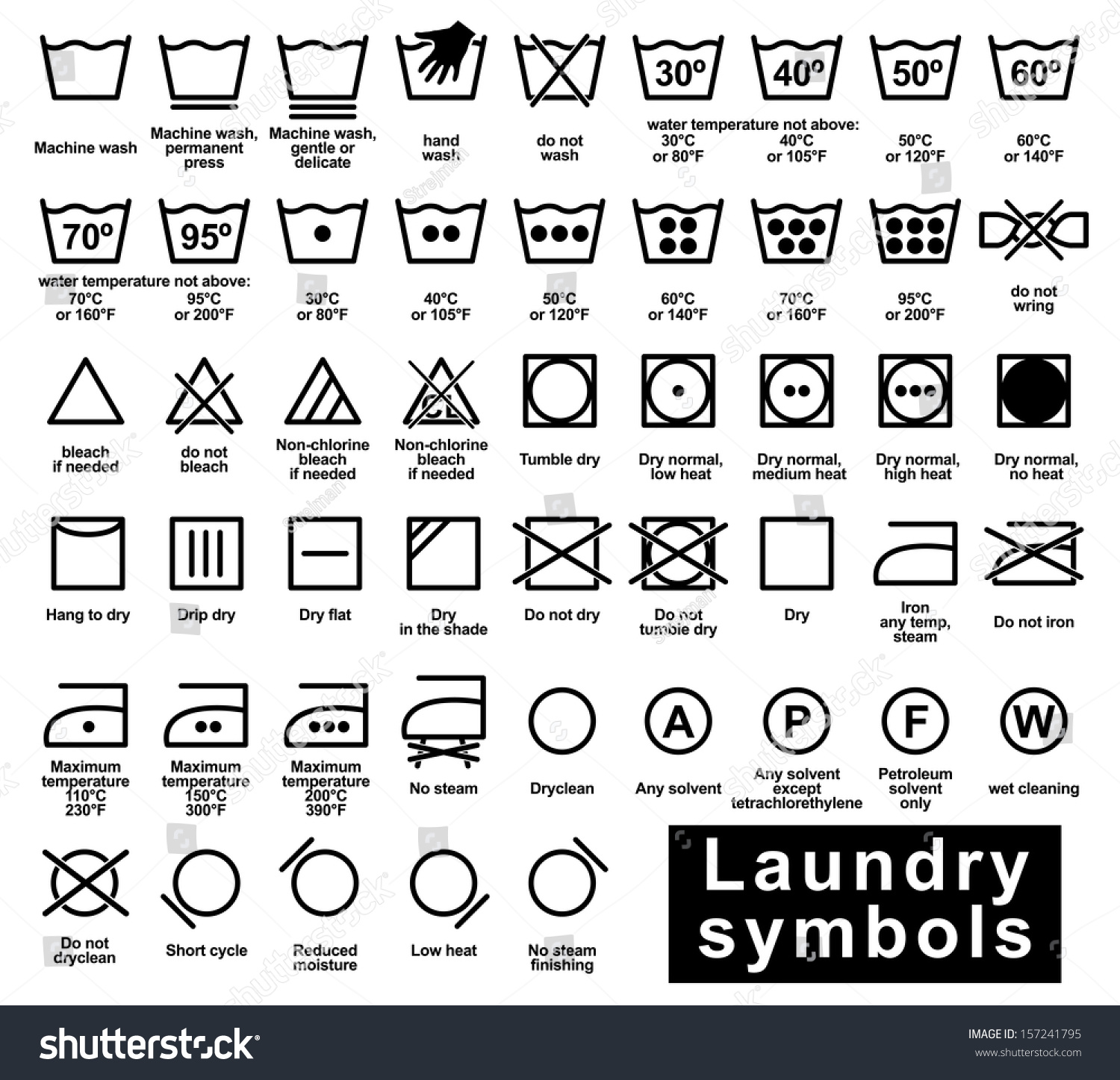 Icon Set Laundry Symbols Vector Illustration Stock Vector Royalty