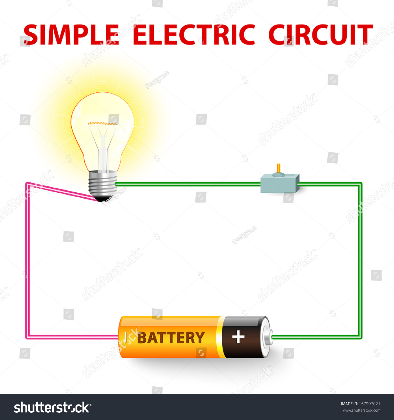 simple electric circuit electrical network switch stock vector a simple electric circuit electrical network switch light bulb wire and battery