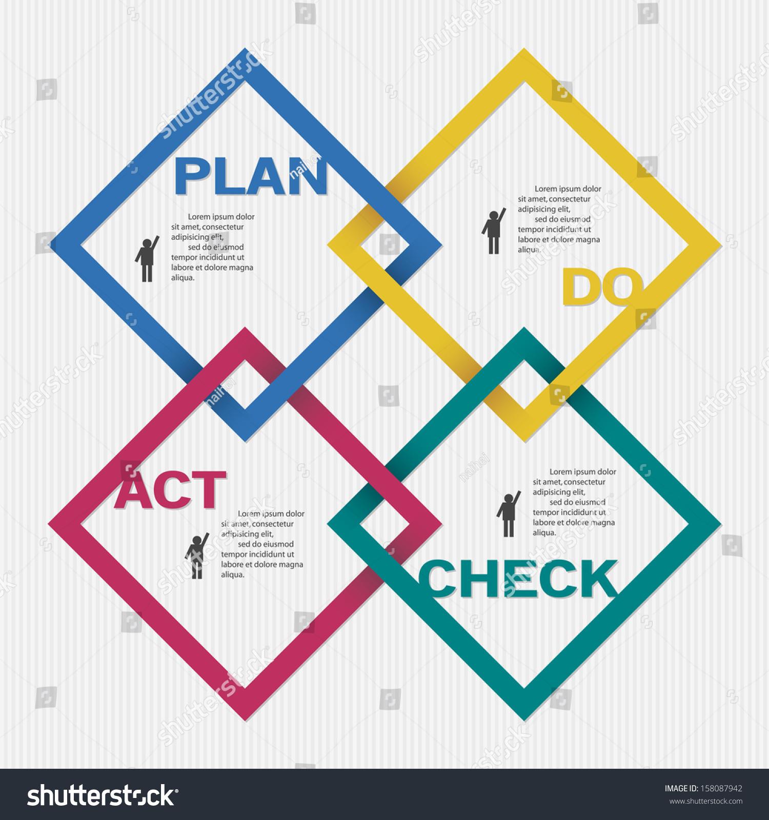 vector pdca  plan do check act  diagram with space for sample text    vector pdca  plan do check act  diagram   space for sample text preview  save to a lightbox