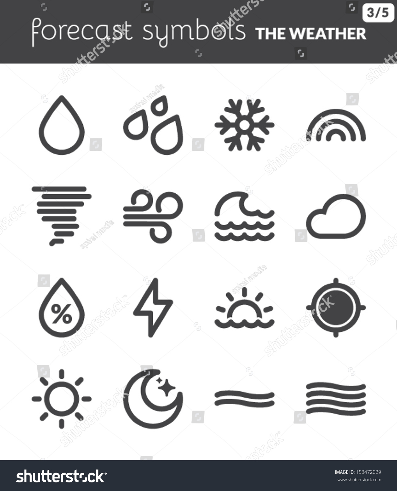 Noaa Weather Map Symbols X Xp 2018