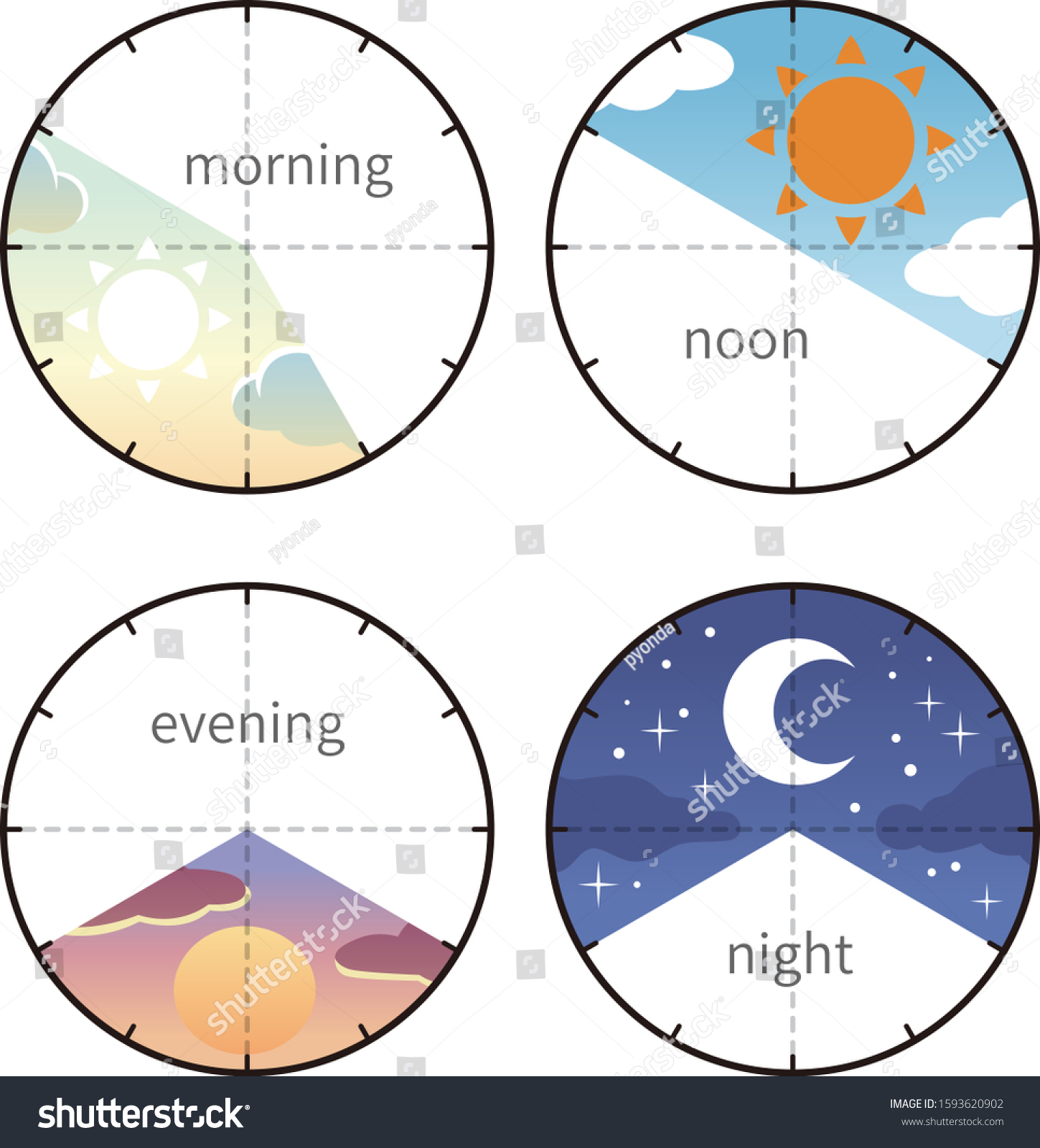 Morning, noon, evening, night time zone icons