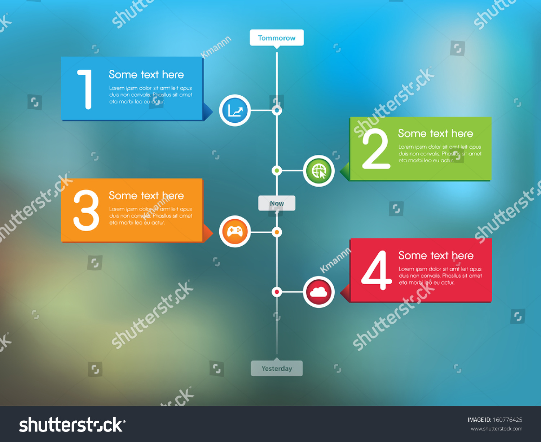 Timeline Stream Deutsch