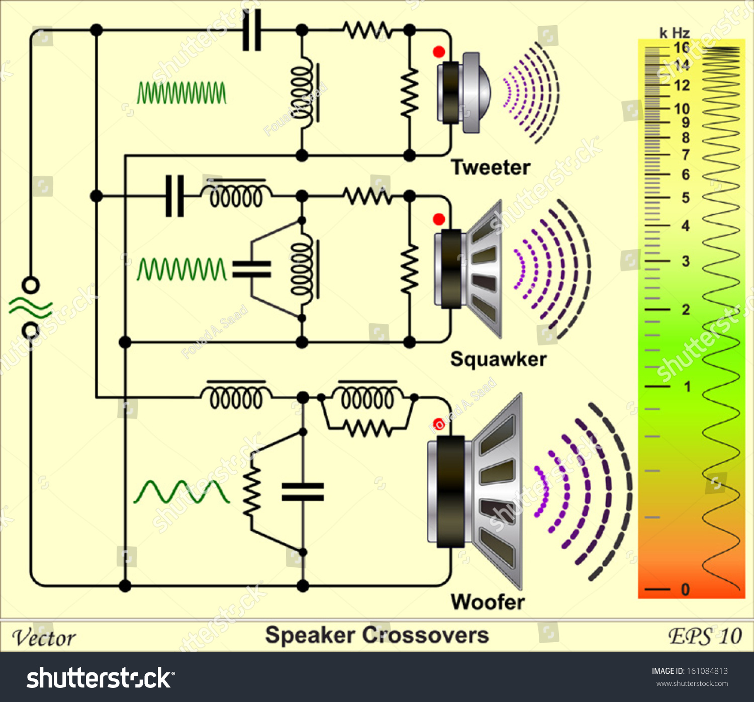 Speaker Crossovers Circuit Diagram Stock Vector Royalty Free How To Build Mic