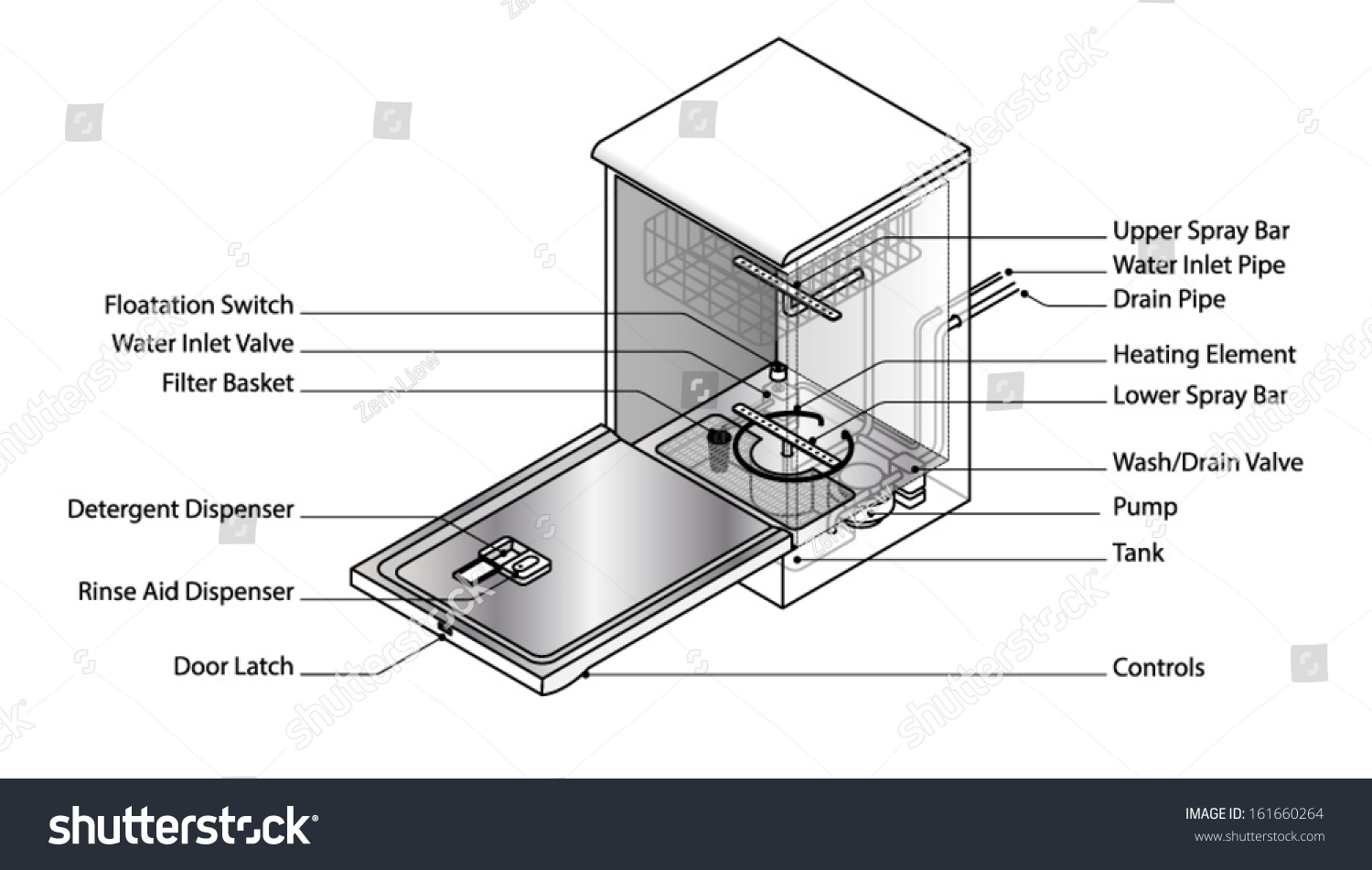Exploded Diagram Dishwasher Stock Vector 161660264
