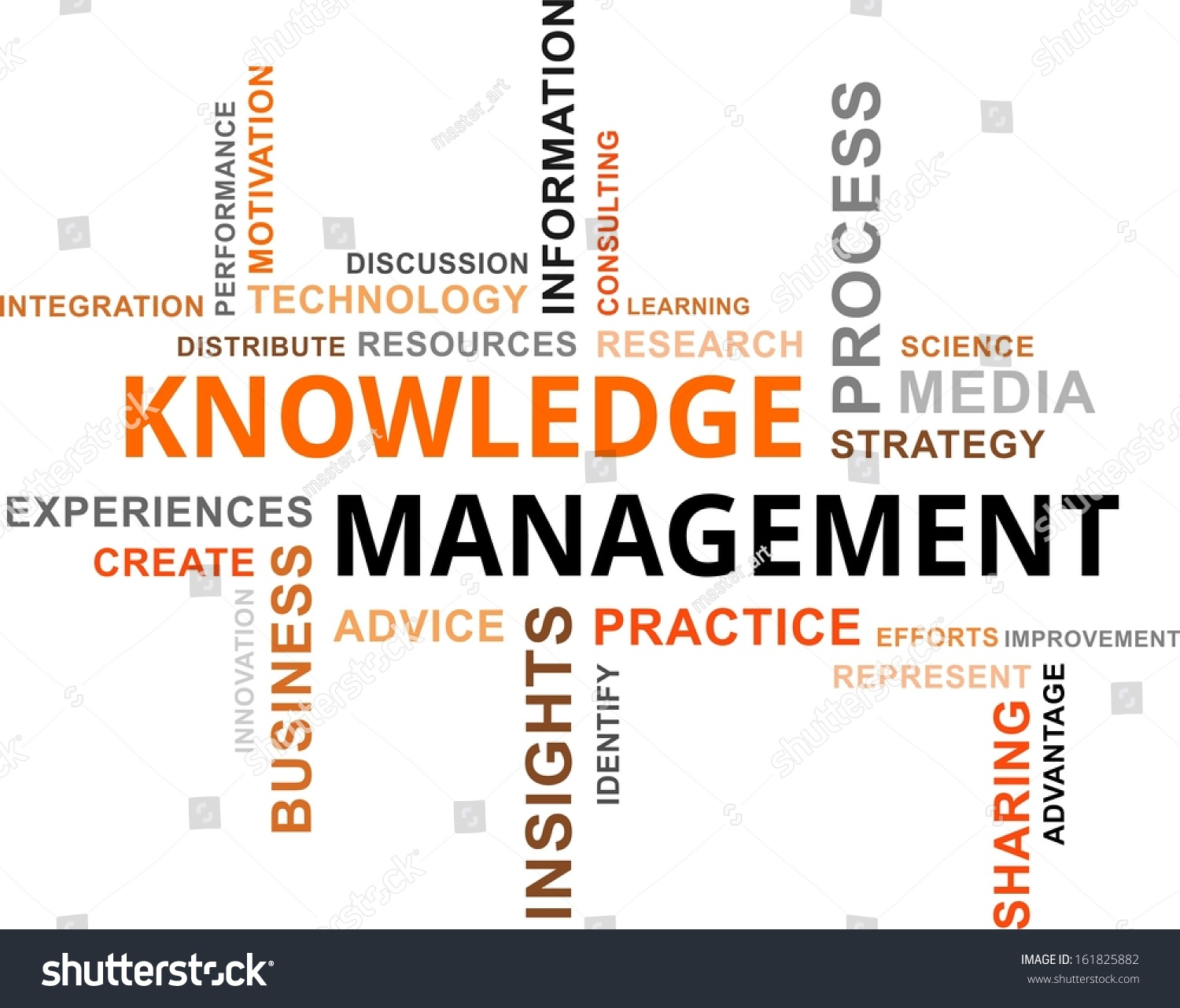 knowledge integration and management essay