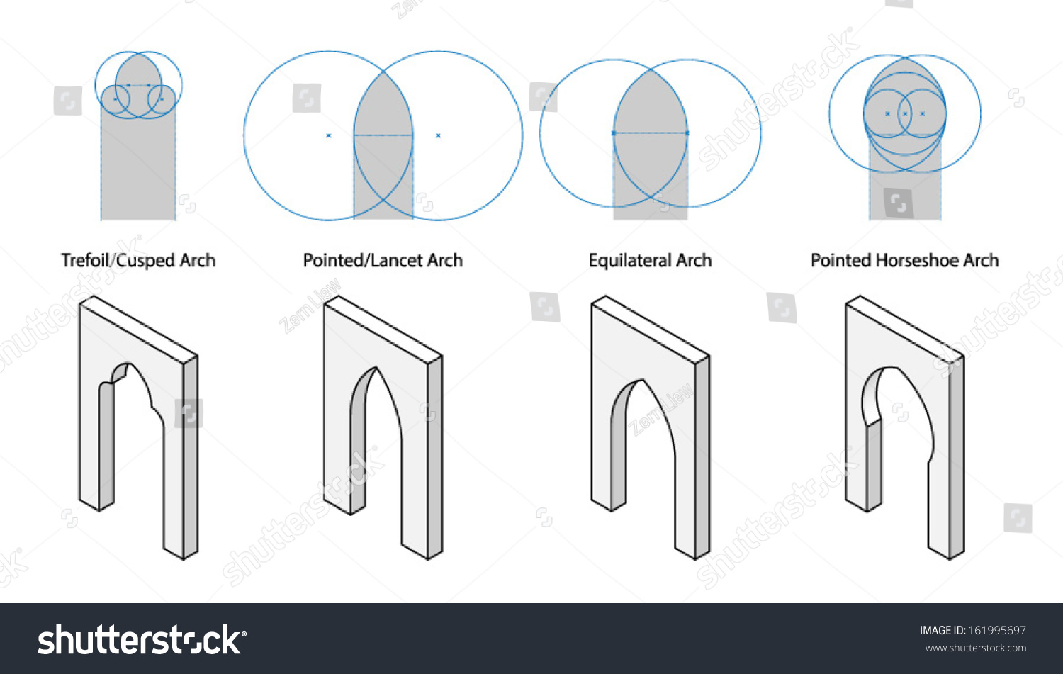how to draw different types of arches