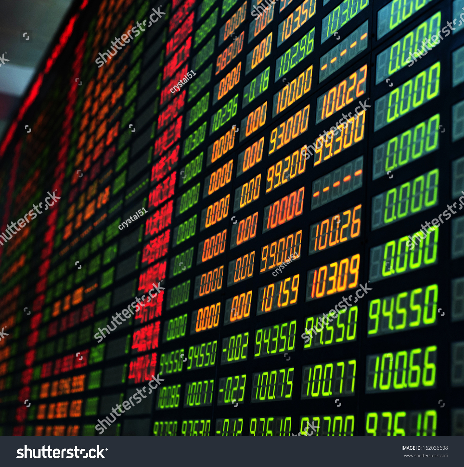 Market Quotes: Display Of Stock Market Quotes In China Stock Photo