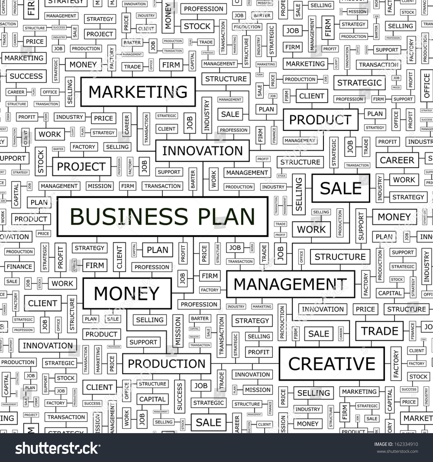Business plan pattern