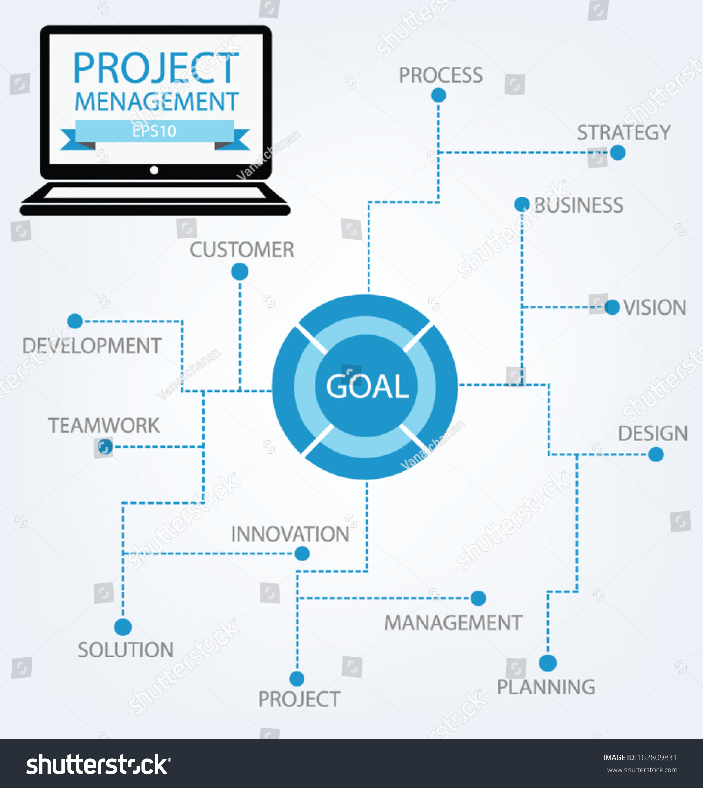 project management company Motseng project management is an integrated project management consulting company.