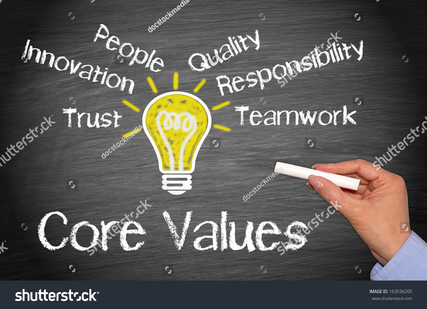 alcoa s core values Alcoa's core values in business are integrity, safety and health, quality of  treatment of people, accountability, and profitability alcoa's ethical work climate  is.