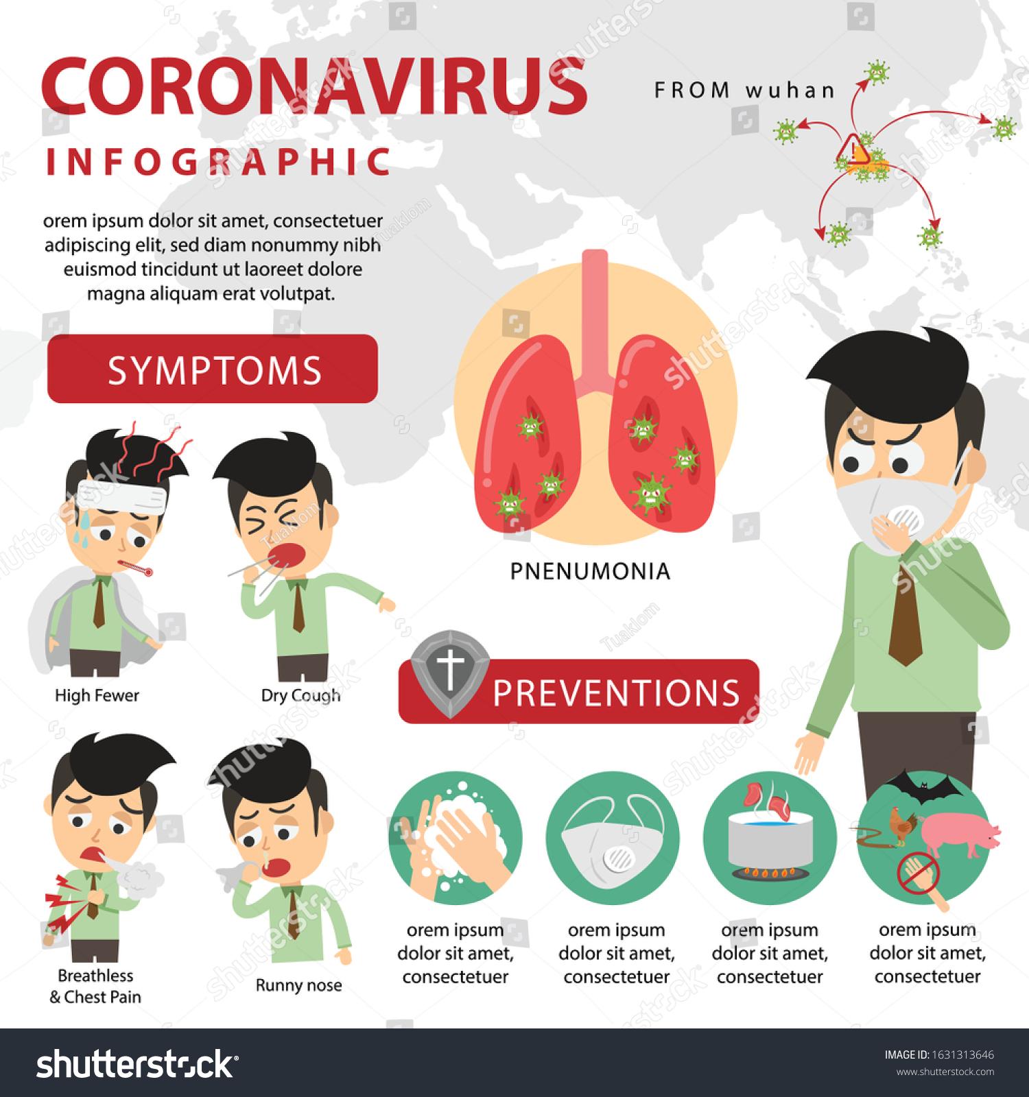 Corona Virus Images, Stock Photos & Vectors | Shutterstock