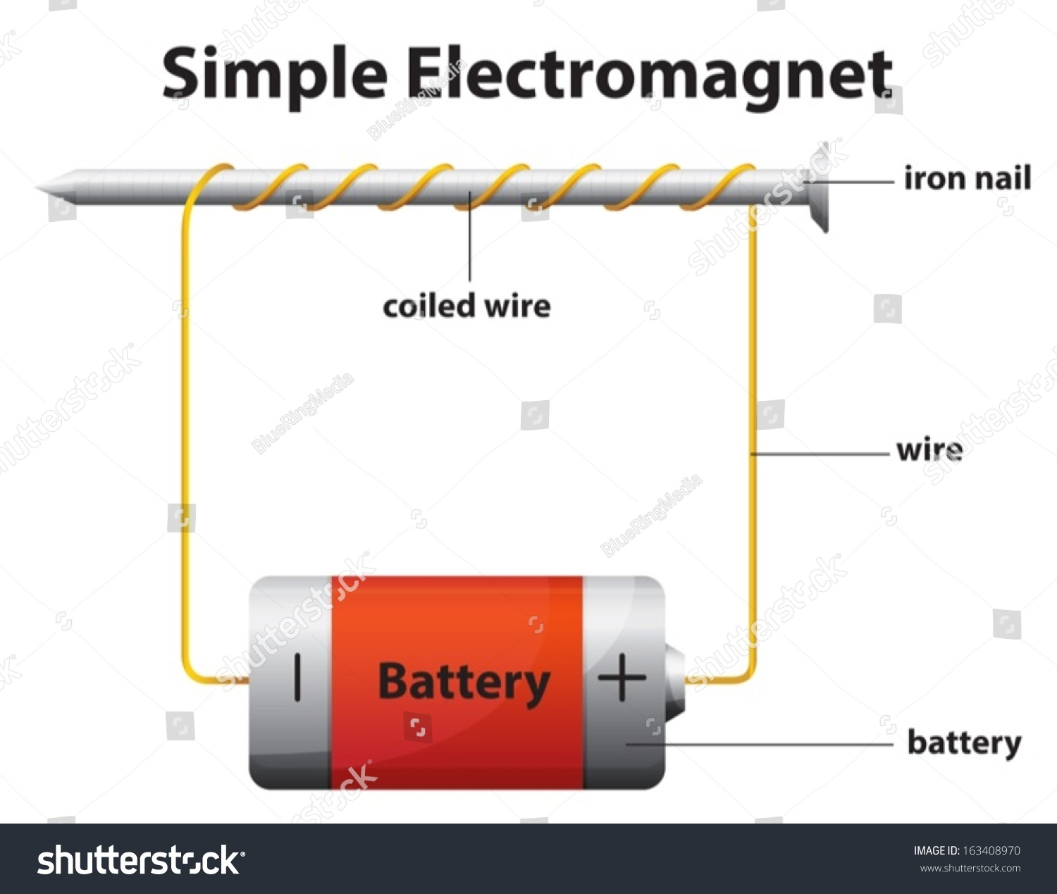 illustration simple electromagnet on white background stock vector rh shutterstock com Simple Electromagnet simple electromagnet diagram