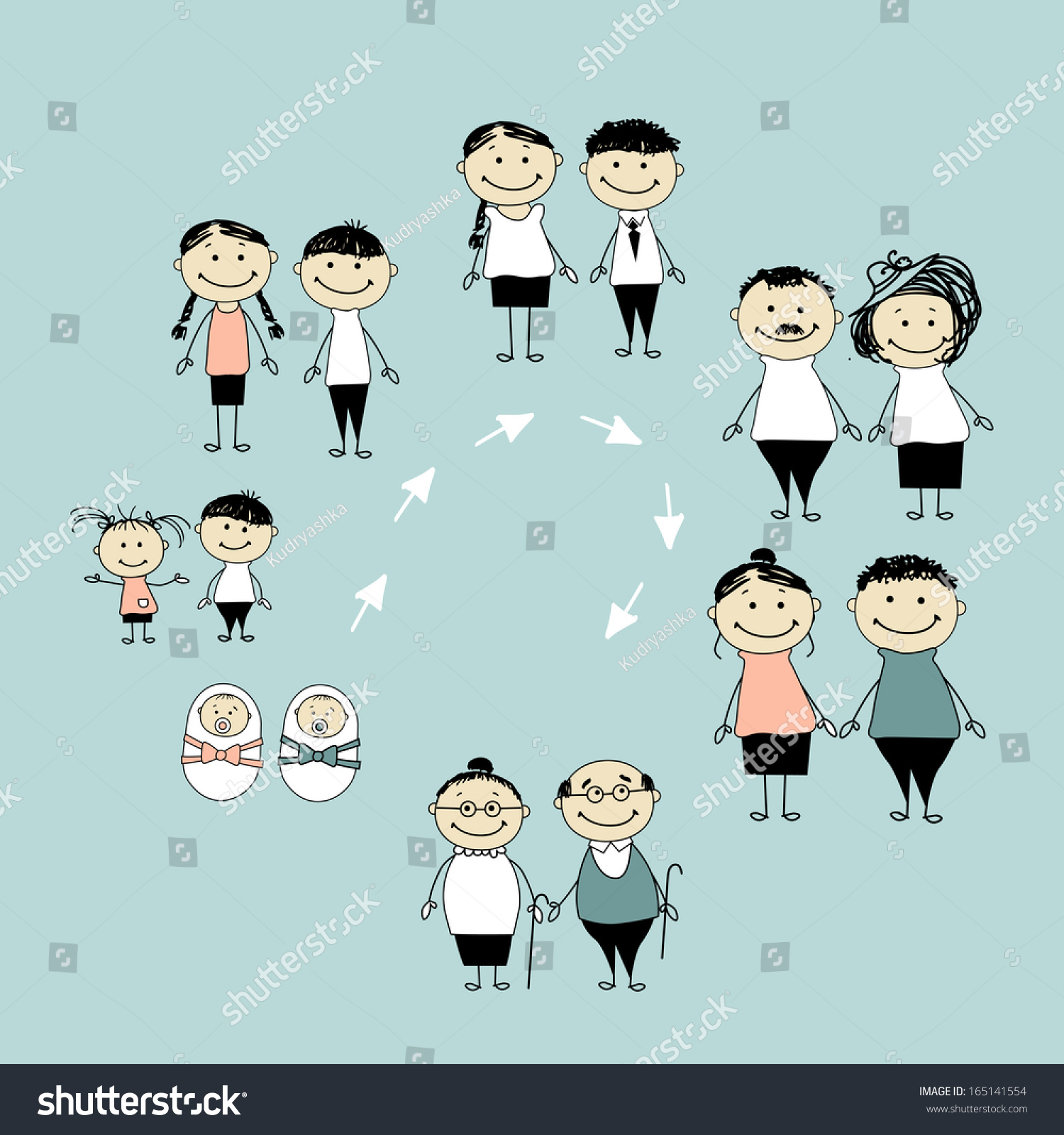 family life cycle position paper Developmental theory - theories of family relations developmental theory - theories of family family life cycle: the family life cycle is composed of specific.