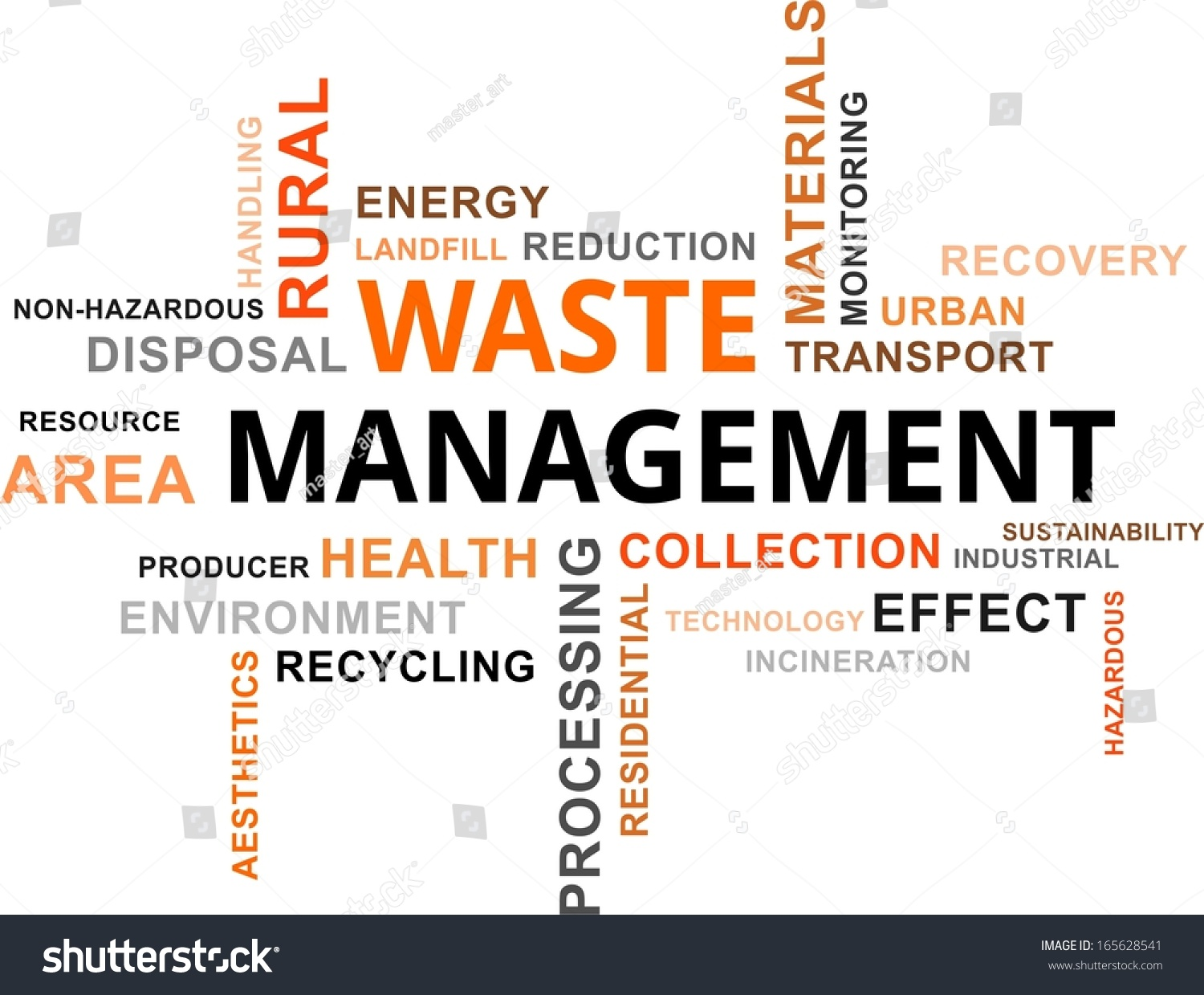 related studies about waste management Center for nonprofit strategy and management new york city  nonprofit advocacy case studies case study 1 solid waste.