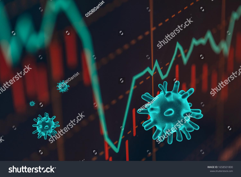 Graphs representing the stock market crash caused by the Coronavirus #1658501800