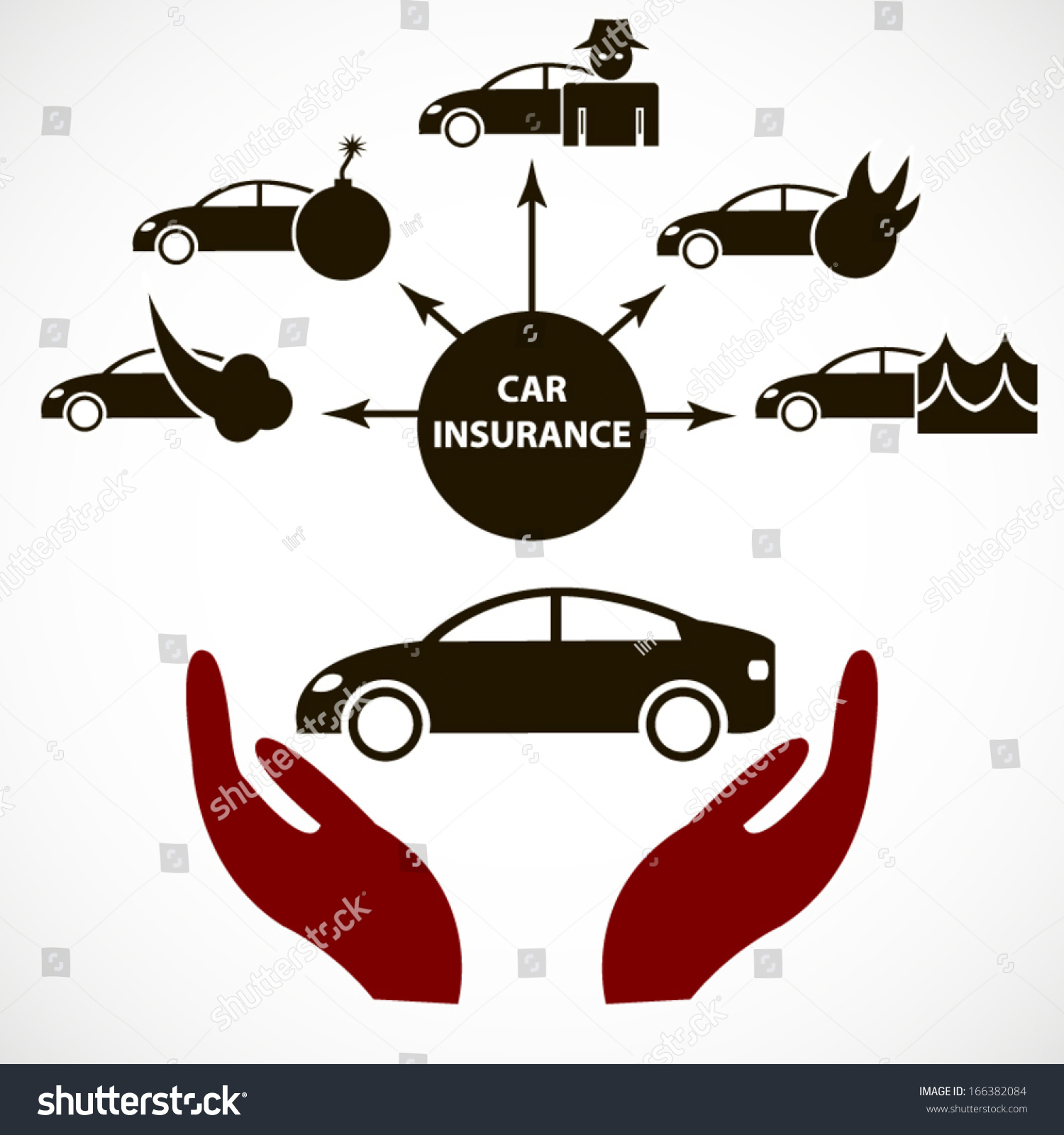 Best Car Insurance For Bad Drivers