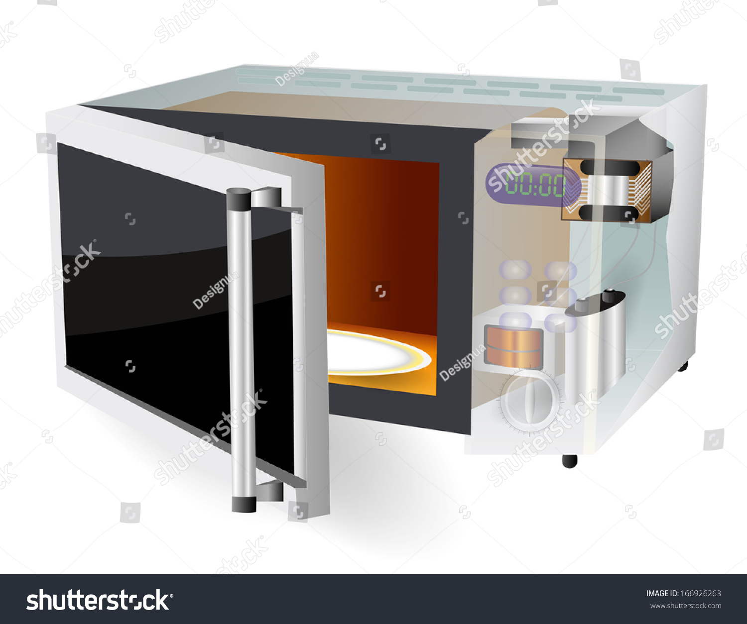 The Internal Structure Of A Microwave Oven Stock Photo
