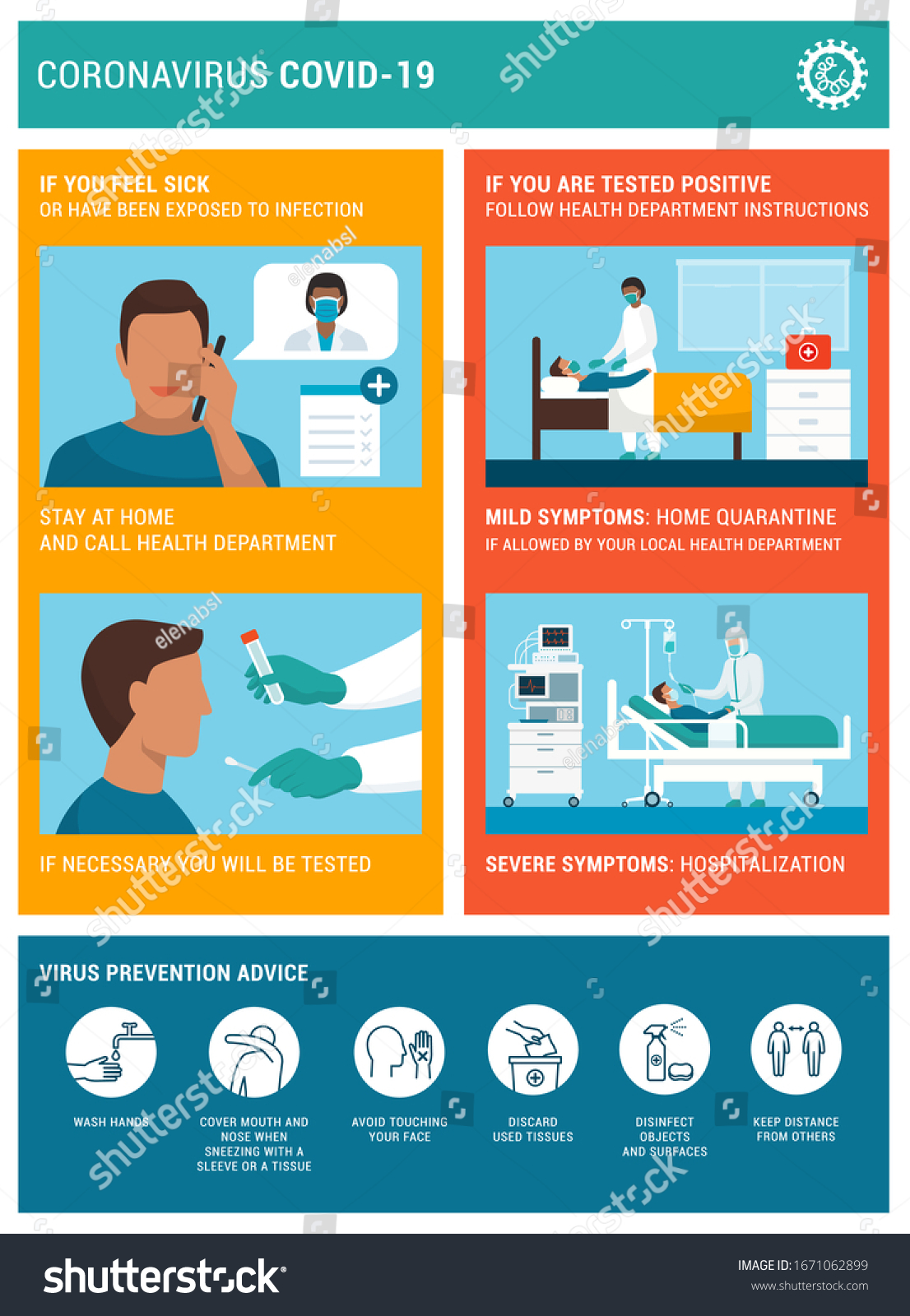 Coronavirus Covid19 Protection Awareness Poster Diagnosis Stock Vector Royalty Free 1671062899
