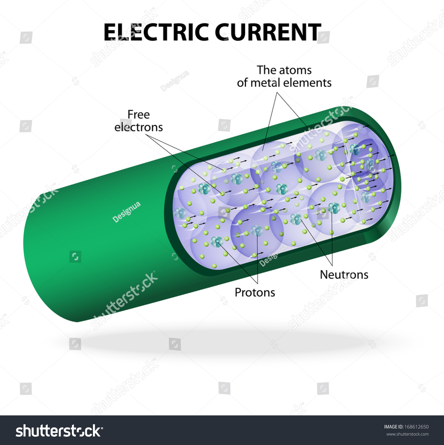 Electric Current Flow Electrons Circuits Stock Vector The Of In Series Circuit Is This Charge Carried By