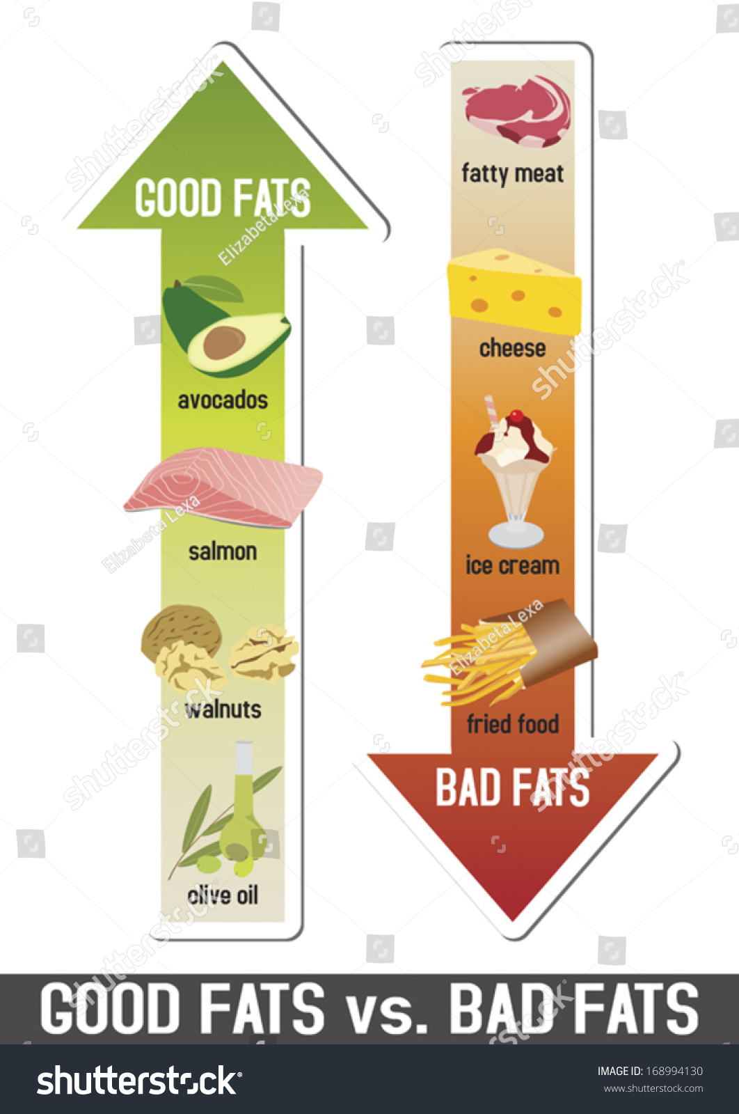 Unsaturated Fat Good Or Bad 90