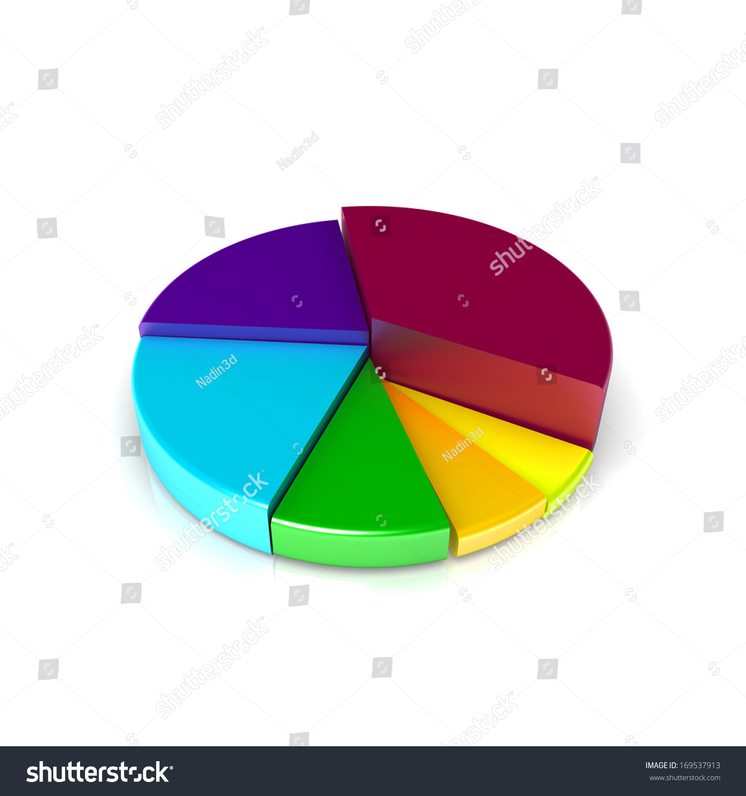 Pie chart or pie graph gallery free any chart examples pie chart or pie graph image collections free any chart examples pie chart or pie graph nvjuhfo Image collections