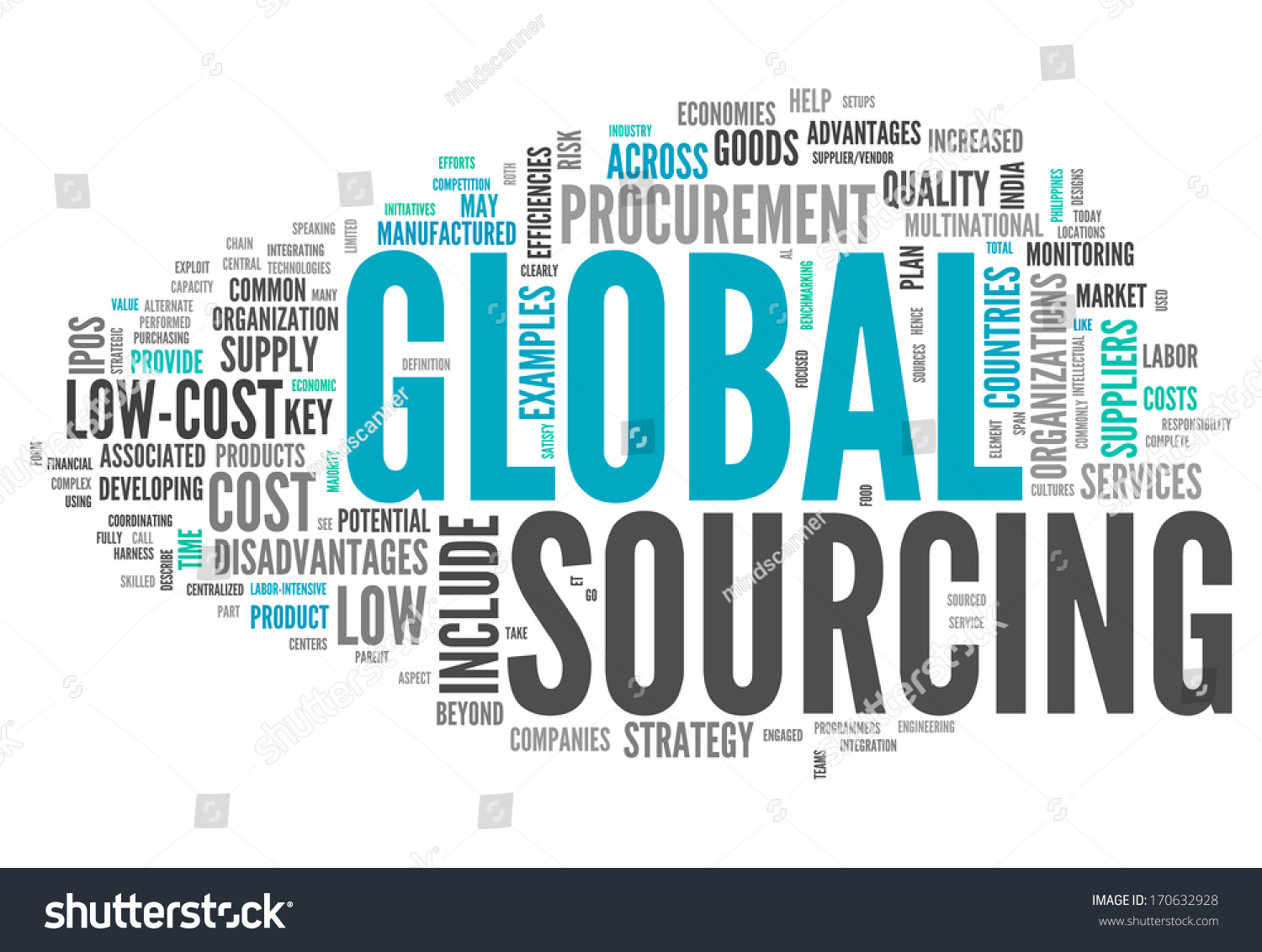International Sourcing Agents