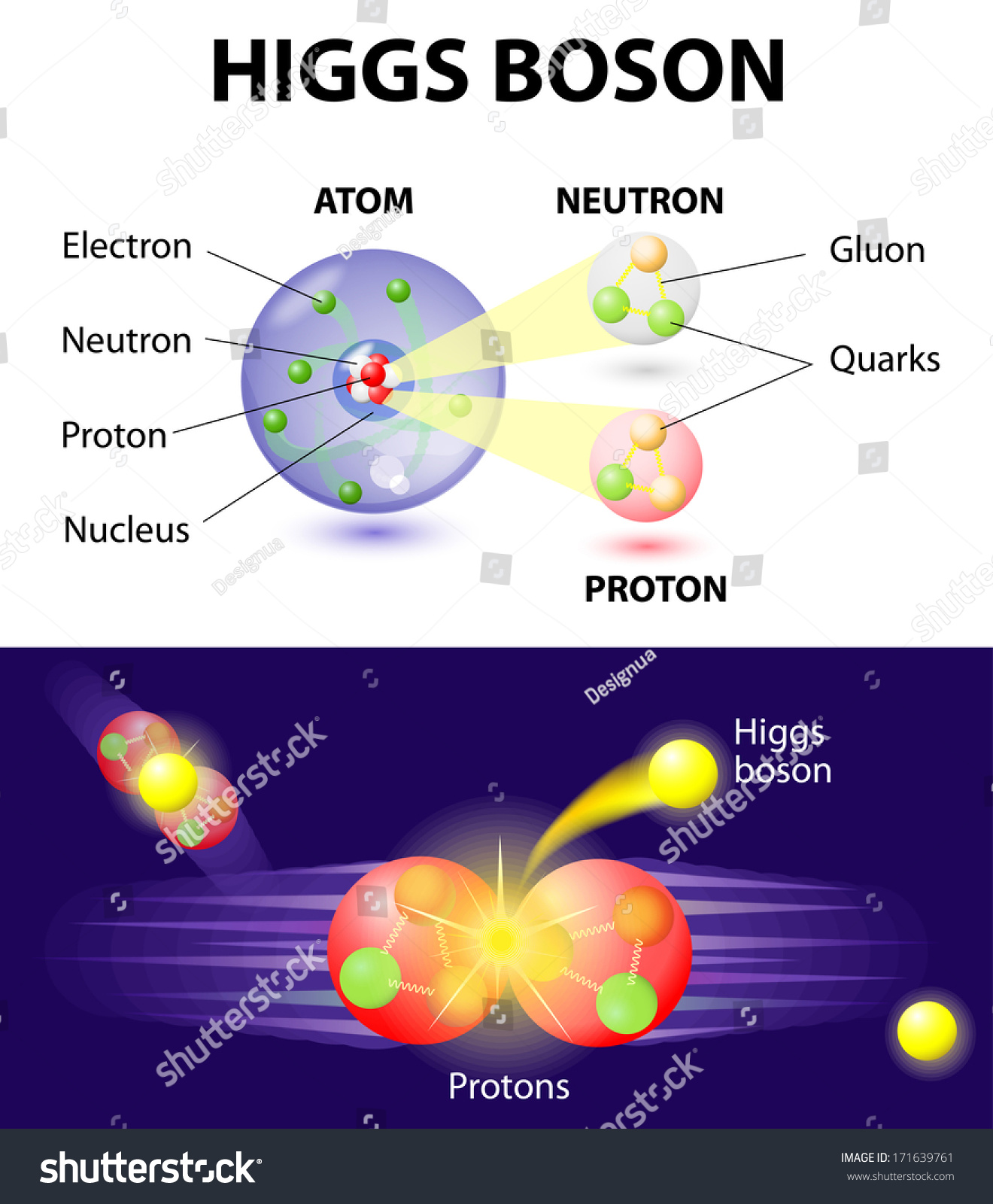 Higgs Boson What God Particle Higgs Stock Illustration ...
