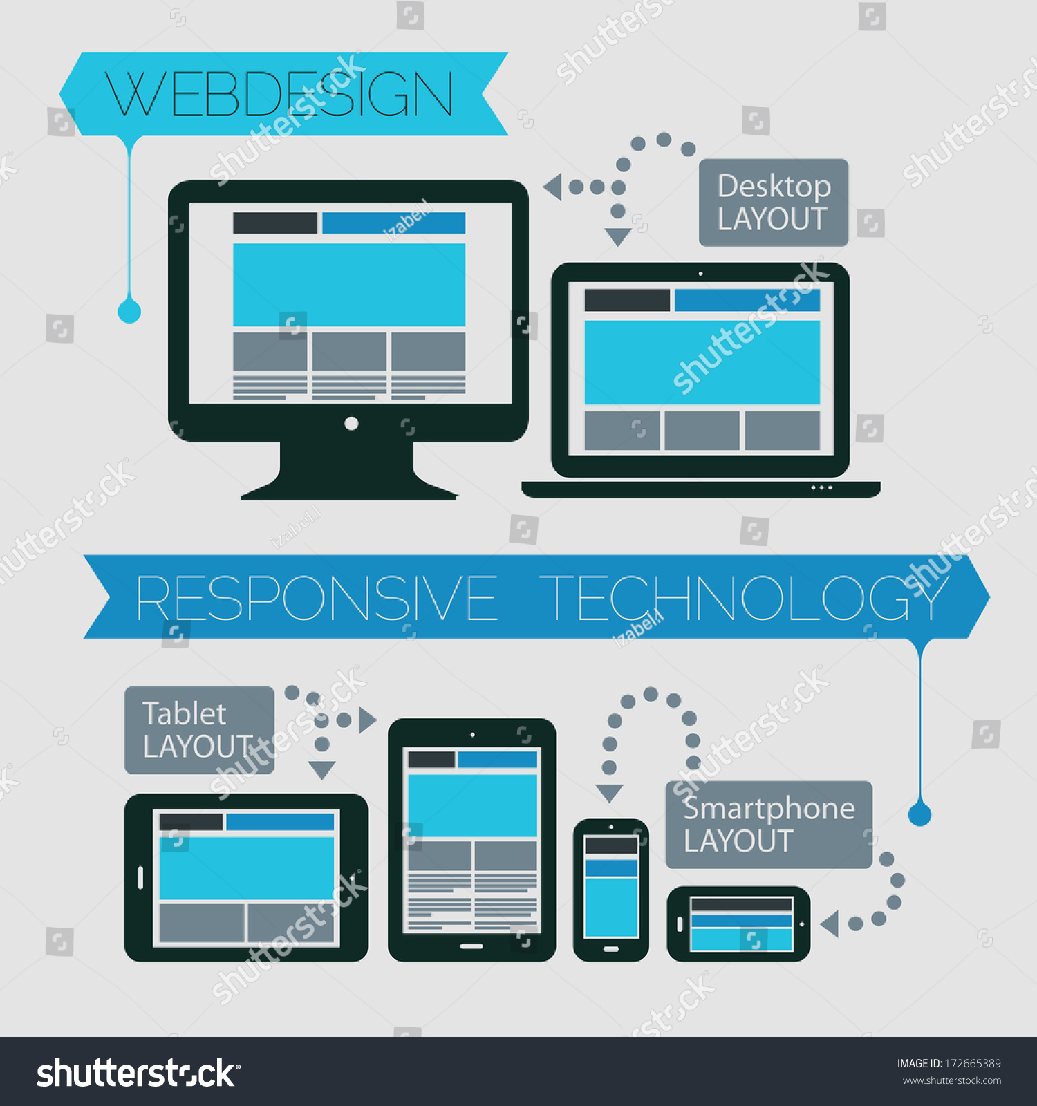 Flat Style Responsive Webdesign Technology Stock Vector