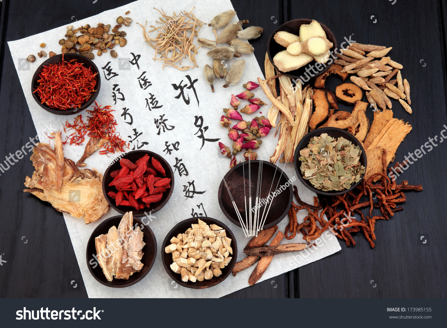 Chinese Herbal Medicine Selection With Acupuncture Needles