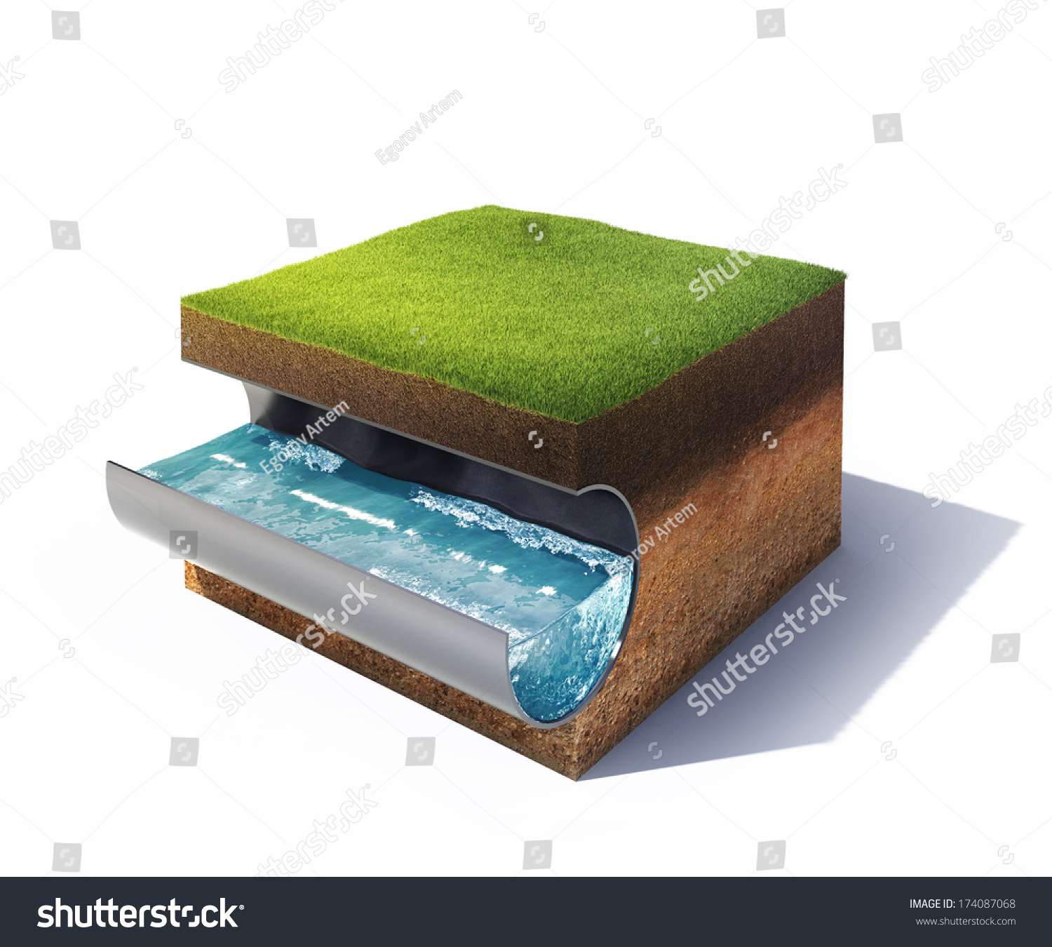 3d model of cross section of ground with grass and steel for Soil 3d model
