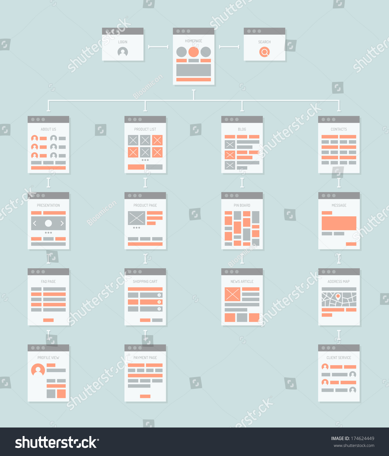 Sitemap: Flat Design Style Modern Vector Illustration Concept Of Abstract Website Flowchart Sitemap