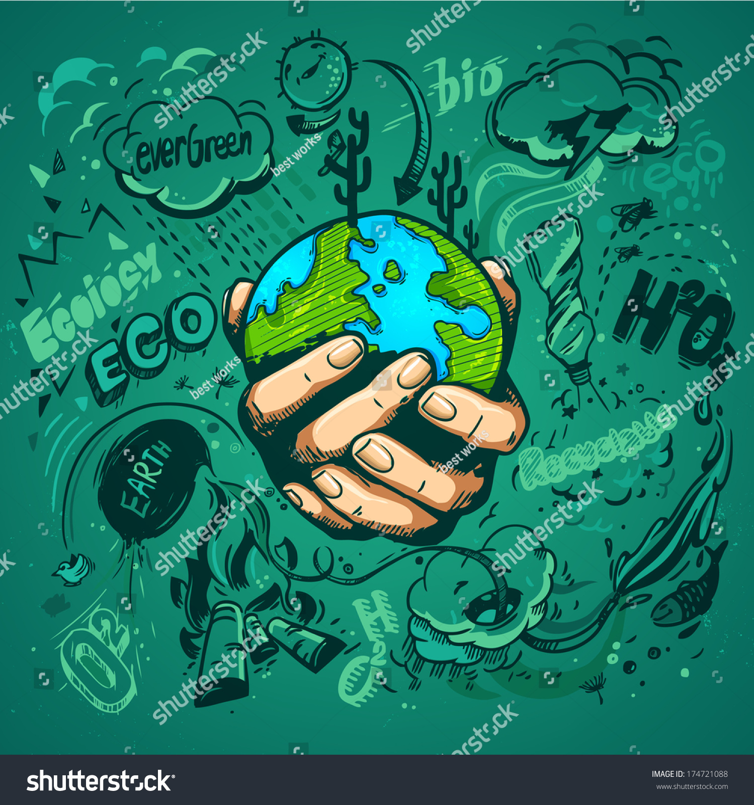 Save the earth from its near