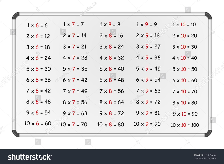 Set simple multiplication tables on whiteboard stock illustration set of simple multiplication tables on whiteboard numbers 6 10 vector version also gamestrikefo Gallery