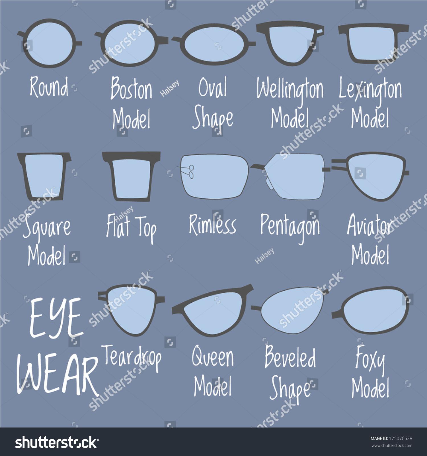 14 types of eyewear frames stock vector illustration