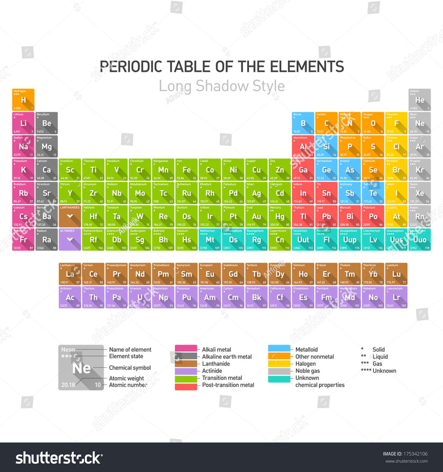 Periodic table of the chemical elements long shadow style - Periodic table of html elements ...