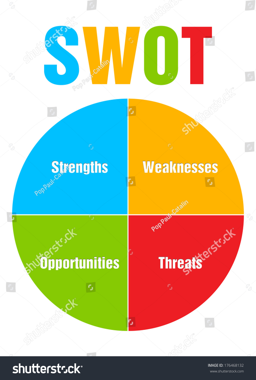 colourful circle diagram illustration of swot analysis business    save to a lightbox