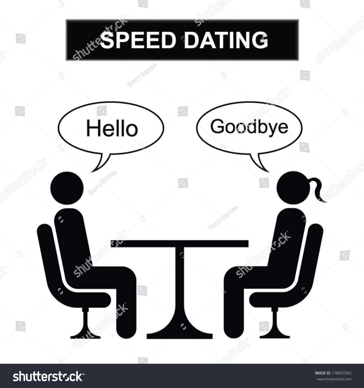 speed dating dansk eskorte