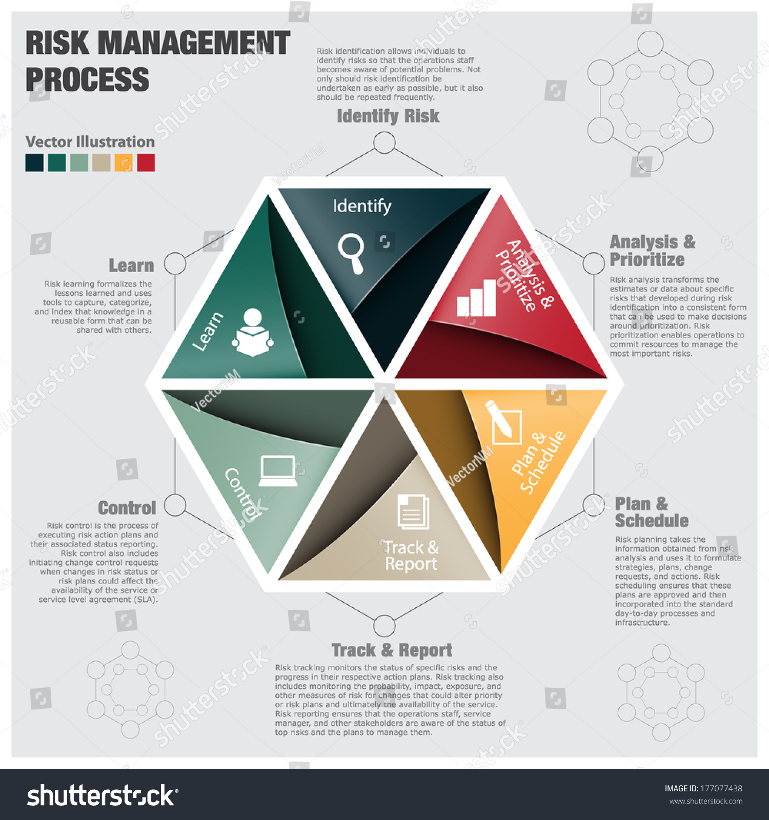 Risk management process diagram vector illustration stock vector risk management process diagram vector illustration pooptronica