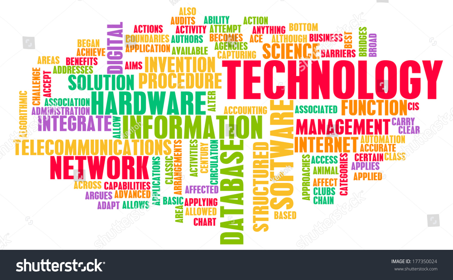 Technology Word Cloud Business Concept Art Stock ...