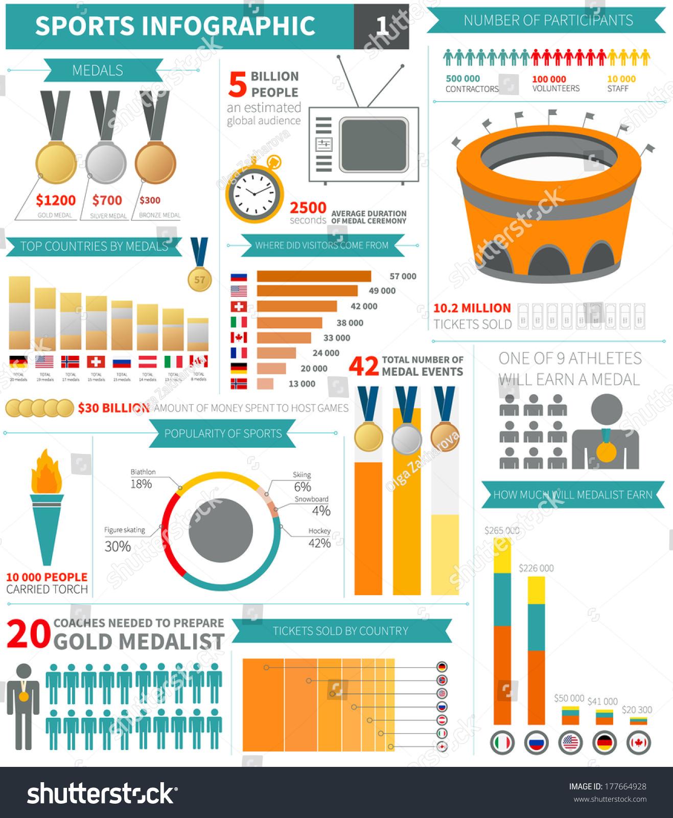 Sport infographic el